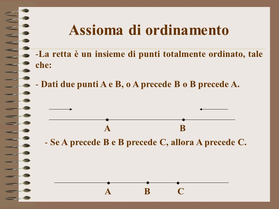 Assioma di ordinamento