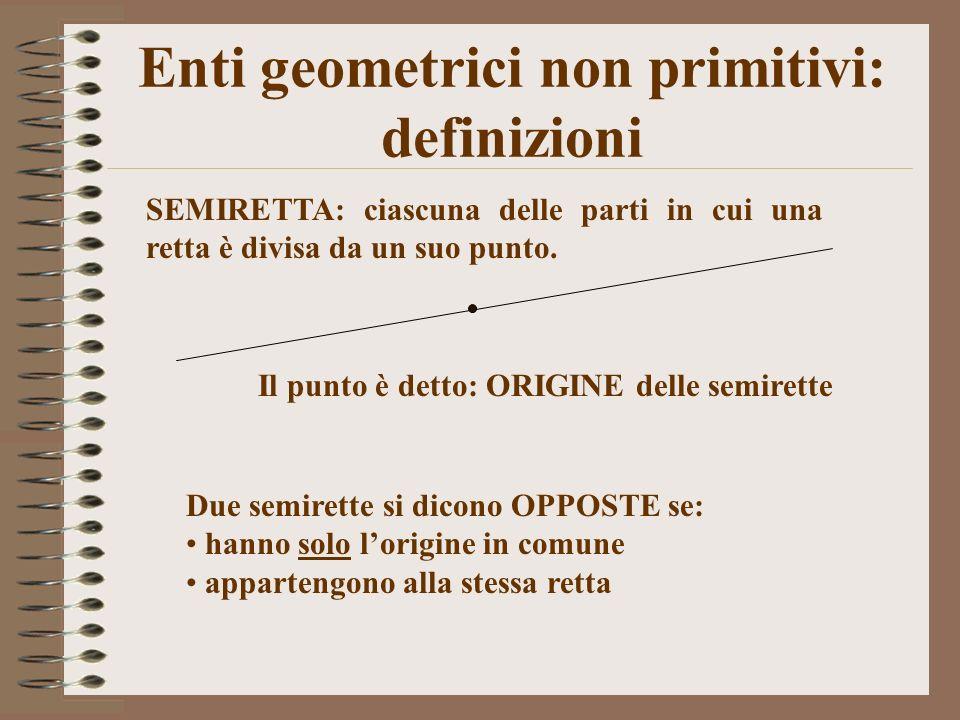 Enti geometrici non primitivi: definizioni