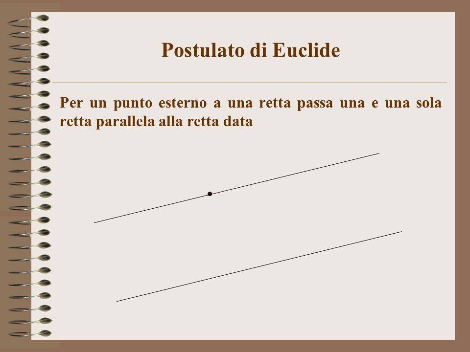 Postulato di Euclide Per un punto esterno a una retta passa una e una sola retta parallela alla retta data.