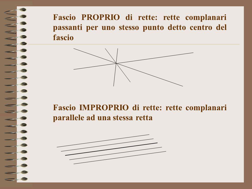 Fascio PROPRIO di rette: rette complanari passanti per uno stesso punto detto centro del fascio