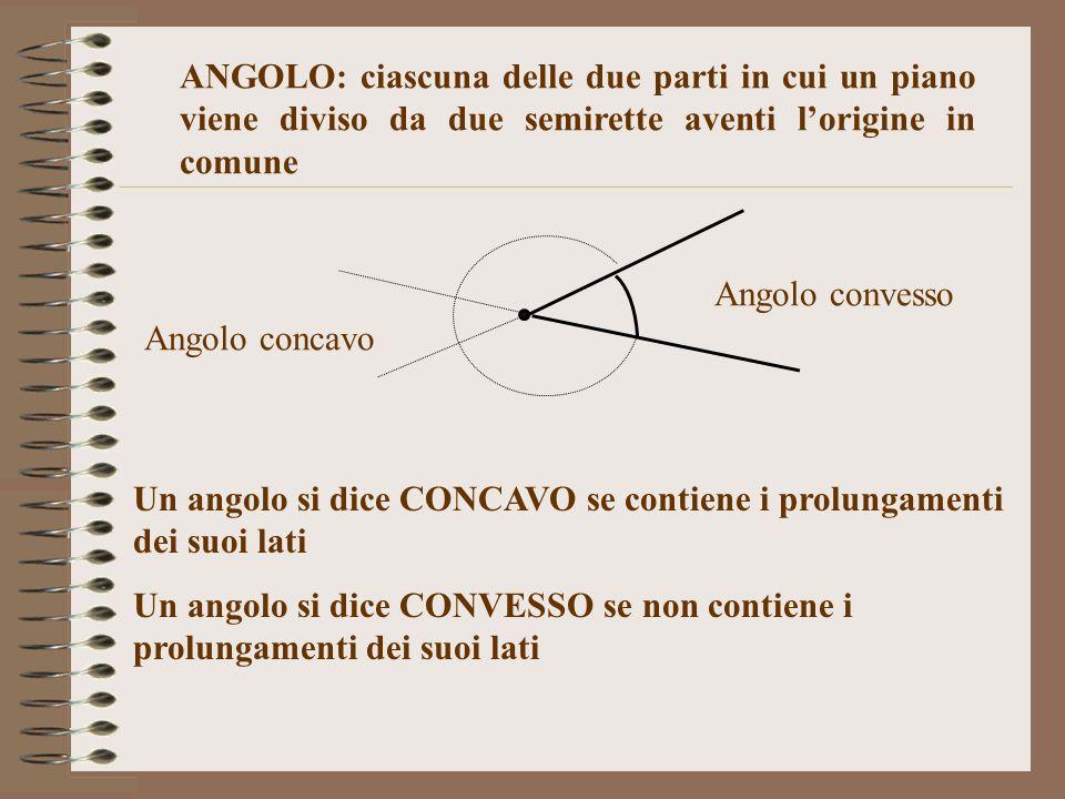 ANGOLO: ciascuna delle due parti in cui un piano viene diviso da due semirette aventi l'origine in comune