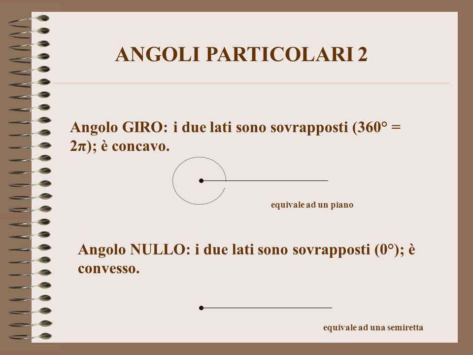 ANGOLI PARTICOLARI 2 Angolo GIRO: i due lati sono sovrapposti (360° = 2π); è concavo. equivale ad un piano.