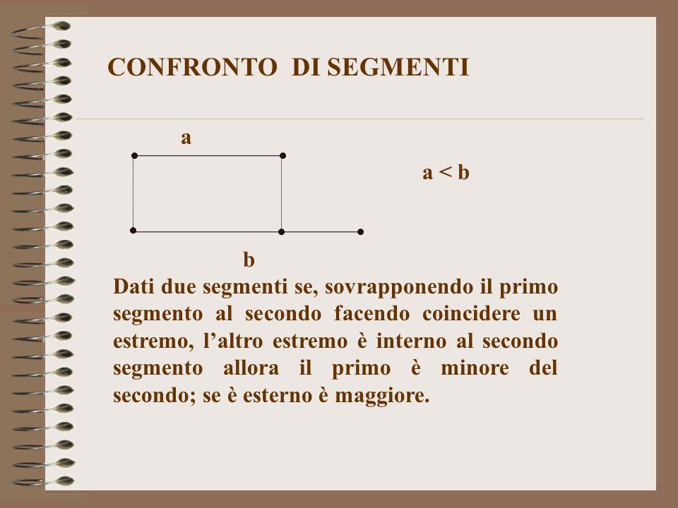 CONFRONTO DI SEGMENTI a a < b b