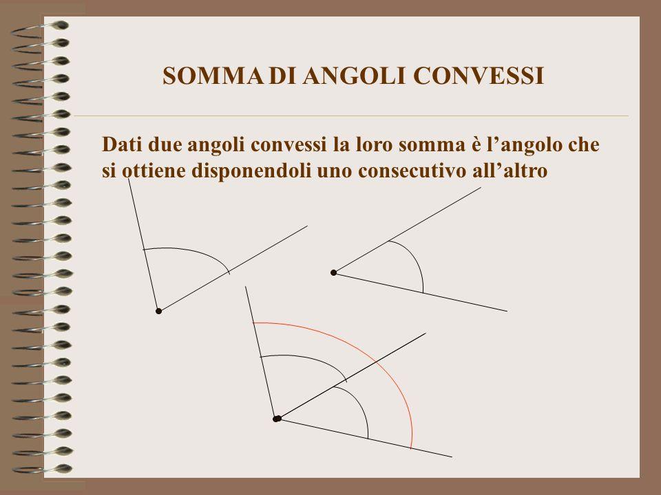 SOMMA DI ANGOLI CONVESSI
