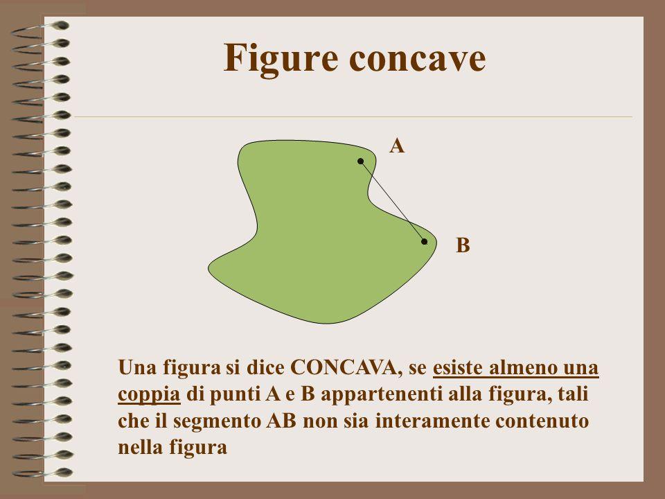 Figure concave A. B.