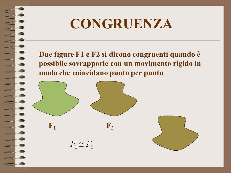 CONGRUENZA Due figure F1 e F2 si dicono congruenti quando è possibile sovrapporle con un movimento rigido in modo che coincidano punto per punto.