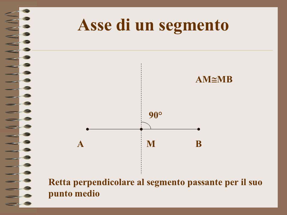 Asse di un segmento 90° M AMMB A B