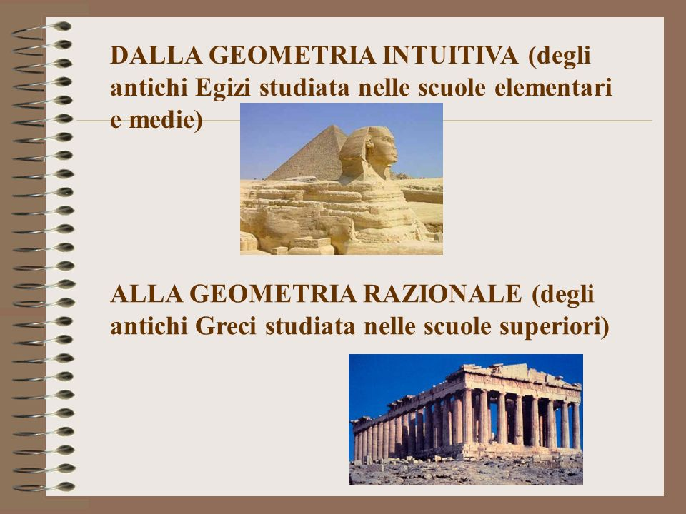 DALLA GEOMETRIA INTUITIVA (degli antichi Egizi studiata nelle scuole elementari e medie)