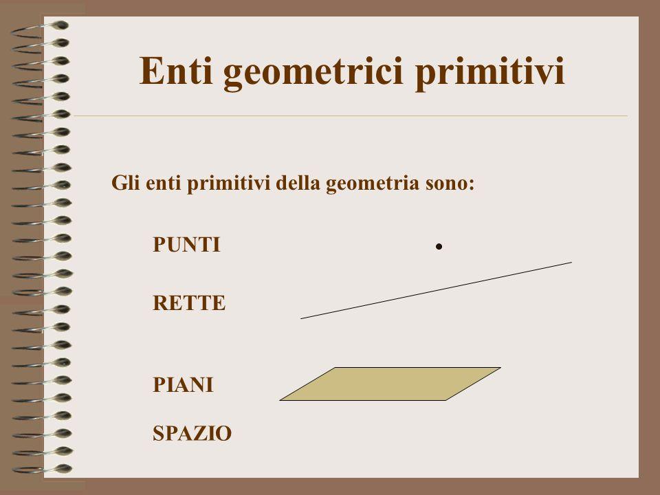 Enti geometrici primitivi