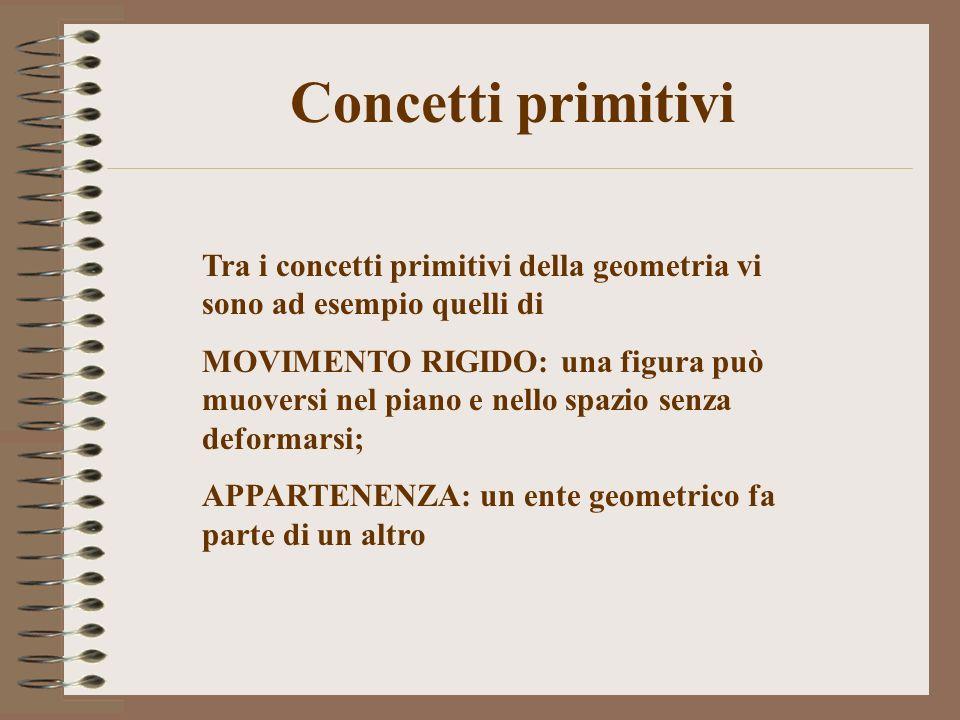 Concetti primitivi Tra i concetti primitivi della geometria vi sono ad esempio quelli di.