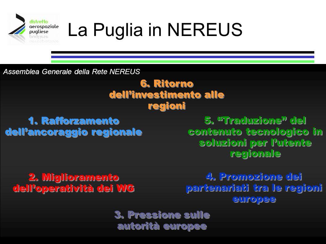 La Puglia in NEREUS 6. Ritorno dell'investimento alle regioni