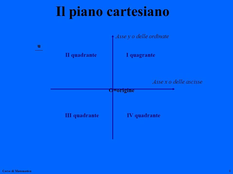 Il piano cartesiano Asse y o delle ordinate II quadrante I quagrante
