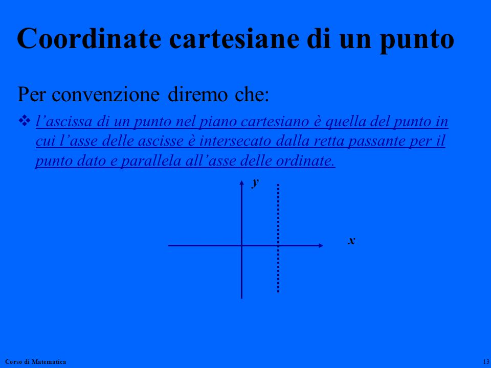 Coordinate cartesiane di un punto