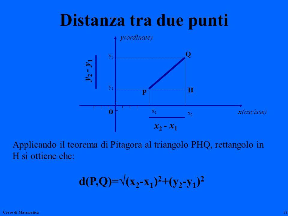 Distanza tra due punti d(P,Q)=(x2-x1)2+(y2-y1)2 y2 - y1 o x2 - x1