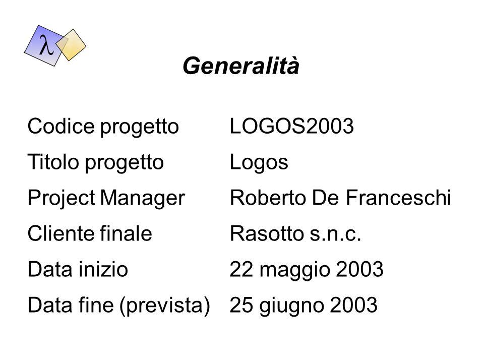 Generalità Codice progetto LOGOS2003 Titolo progetto Logos