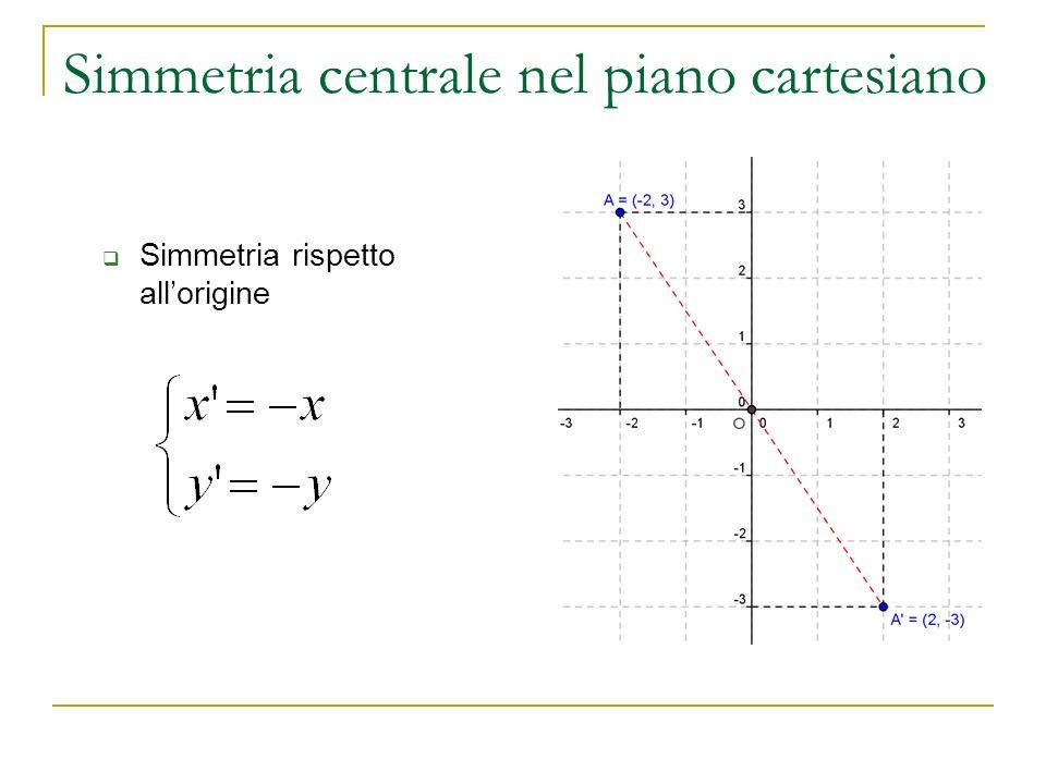 Simmetria centrale nel piano cartesiano
