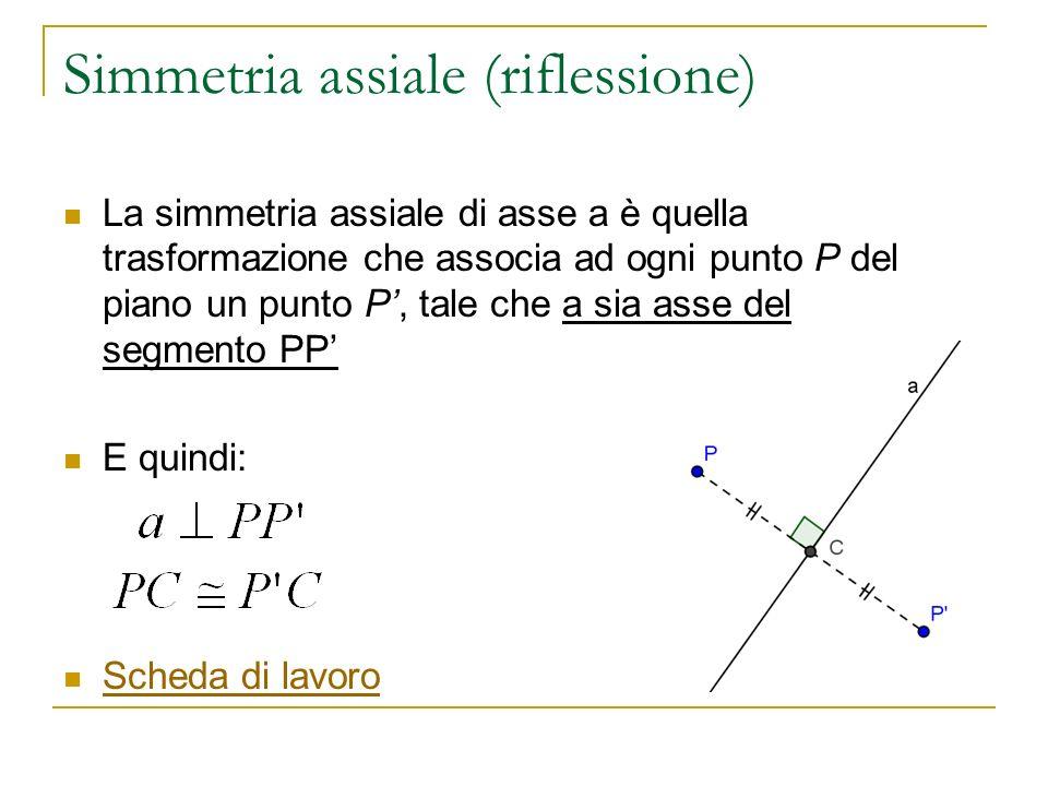 Simmetria assiale (riflessione)