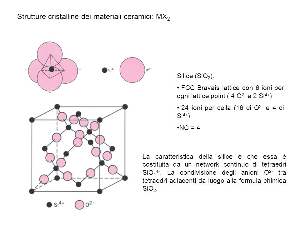 Strutture cristalline dei materiali ceramici: MX2