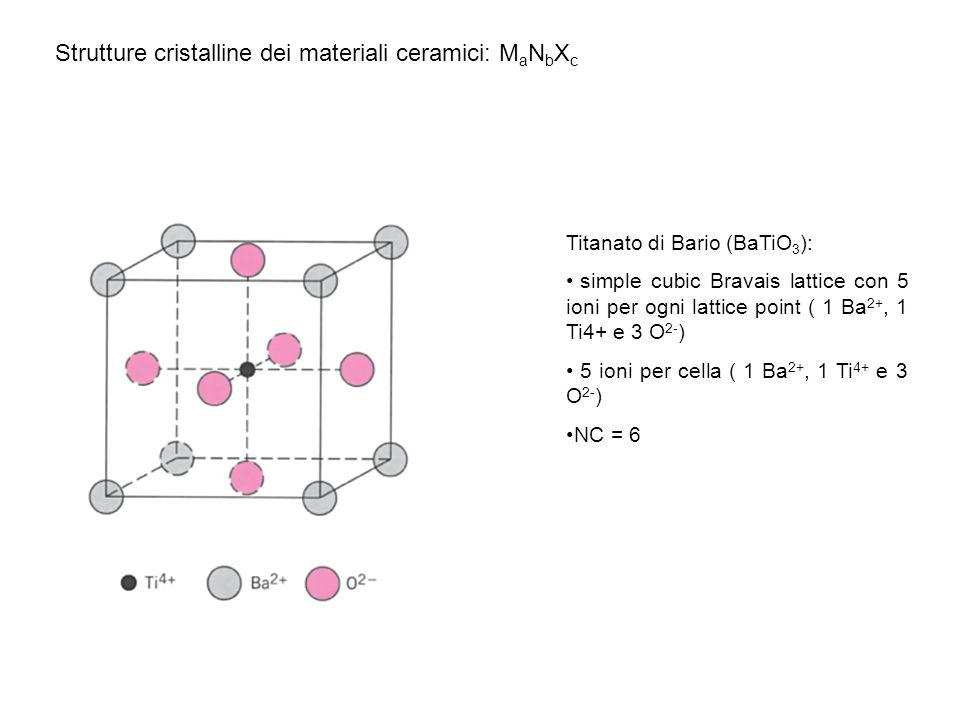 Strutture cristalline dei materiali ceramici: MaNbXc