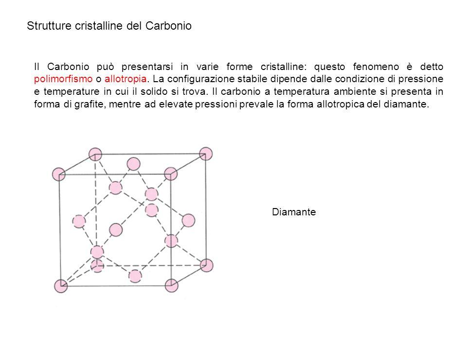 Strutture cristalline del Carbonio