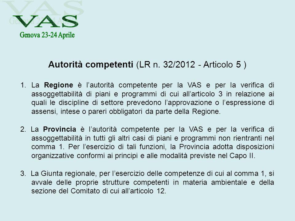 Autorità competenti (LR n. 32/2012 - Articolo 5 )