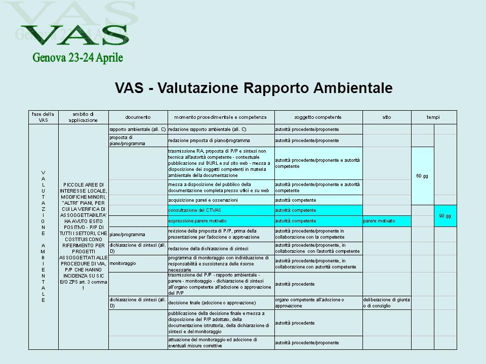 VAS - Valutazione Rapporto Ambientale