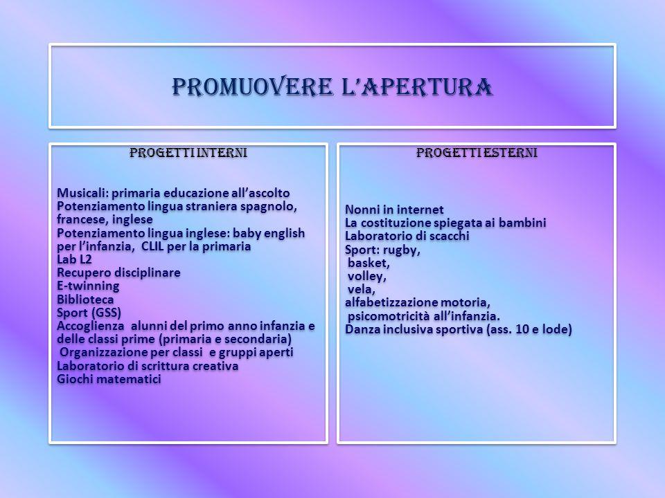 PROMUOVERE L'APERTURA