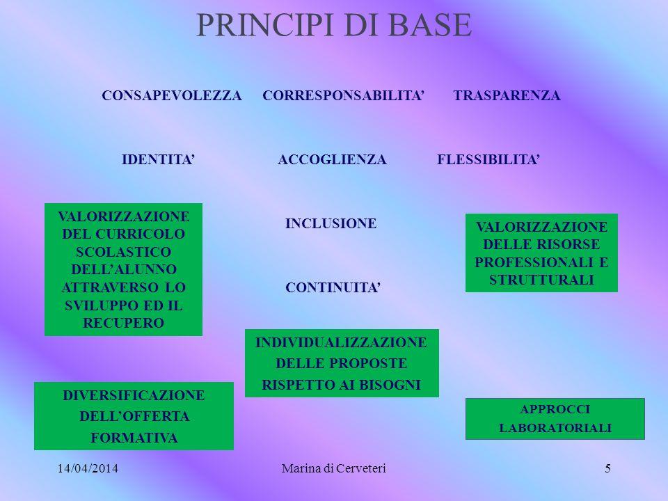 PRINCIPI DI BASE CONSAPEVOLEZZA CORRESPONSABILITA' TRASPARENZA