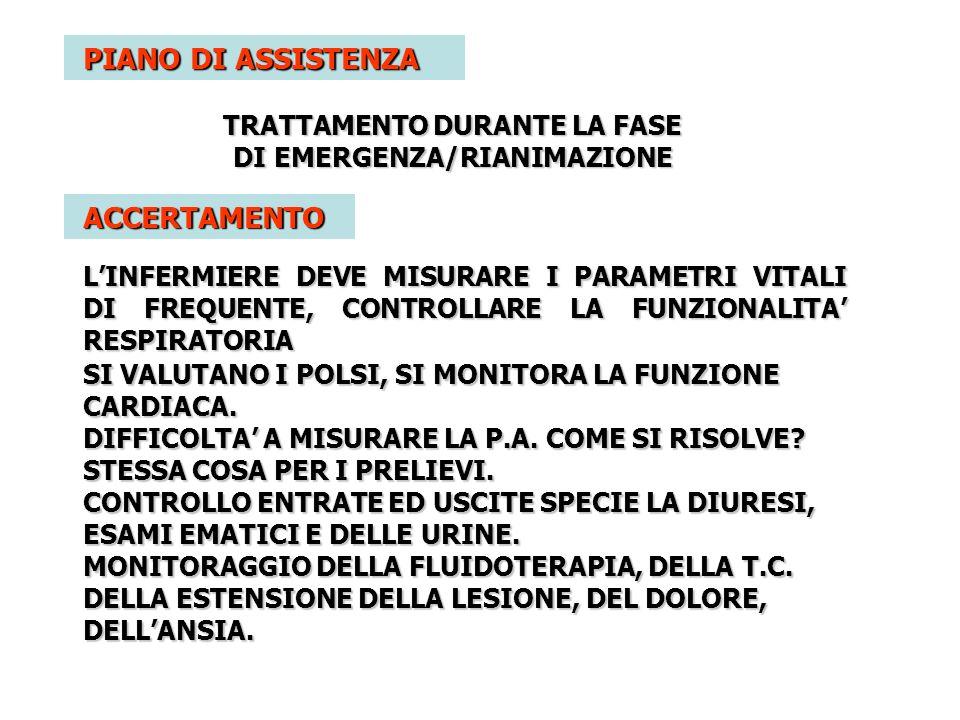 TRATTAMENTO DURANTE LA FASE DI EMERGENZA/RIANIMAZIONE