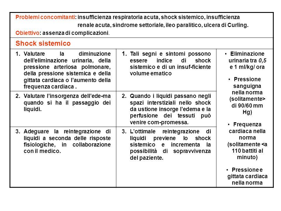 Pressione sanguigna nella norma (solitamente> di 90/60 mm Hg)