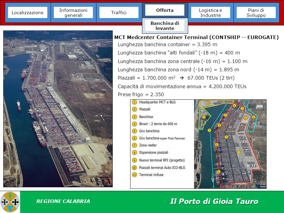 MCT Medcenter Container Terminal (CONTSHIP -- EUROGATE)