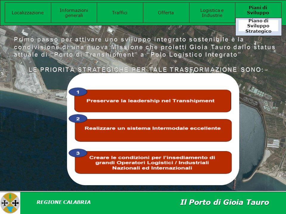 Il Porto di Gioia Tauro Localizzazione. Informazioni generali. Offerta. Logistica e Industrie. Piani di Sviluppo.