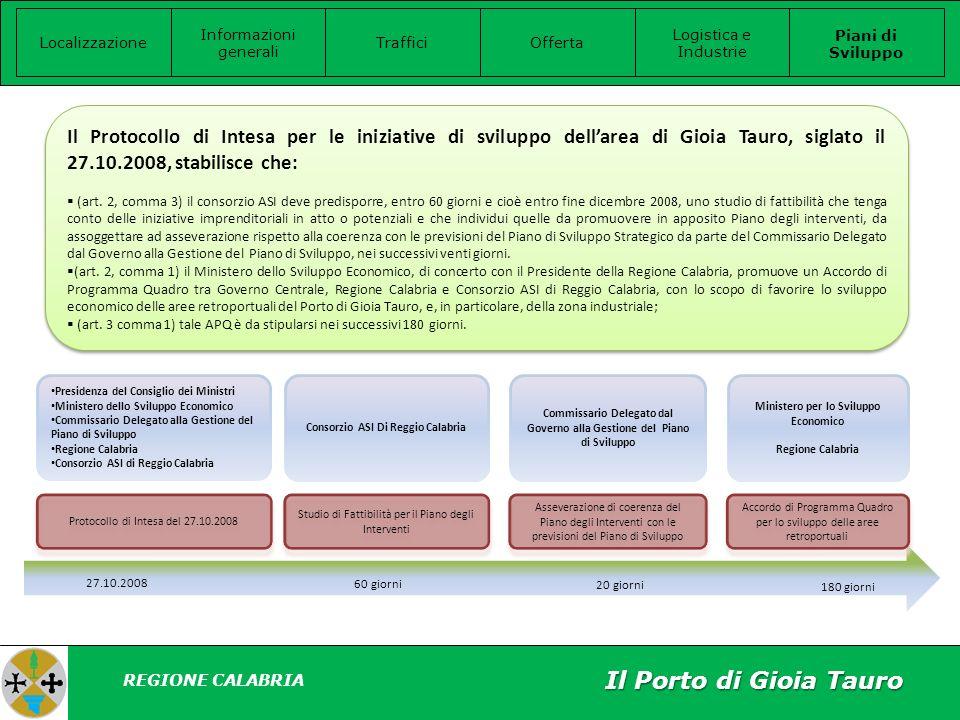 Consorzio ASI Di Reggio Calabria Ministero per lo Sviluppo Economico