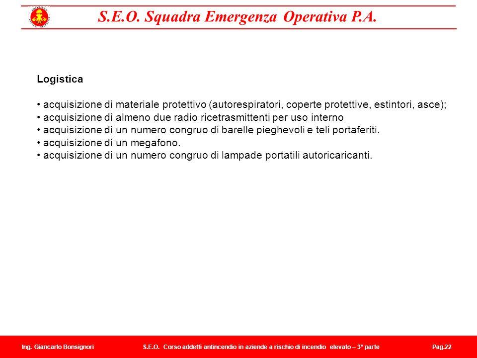 • acquisizione di almeno due radio ricetrasmittenti per uso interno