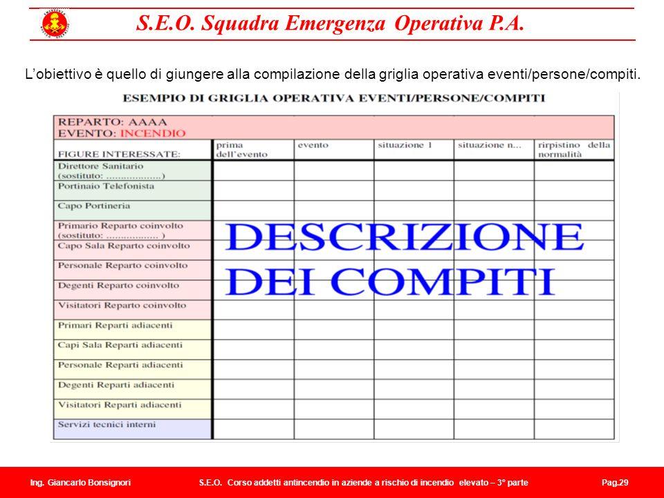 L'obiettivo è quello di giungere alla compilazione della griglia operativa eventi/persone/compiti.