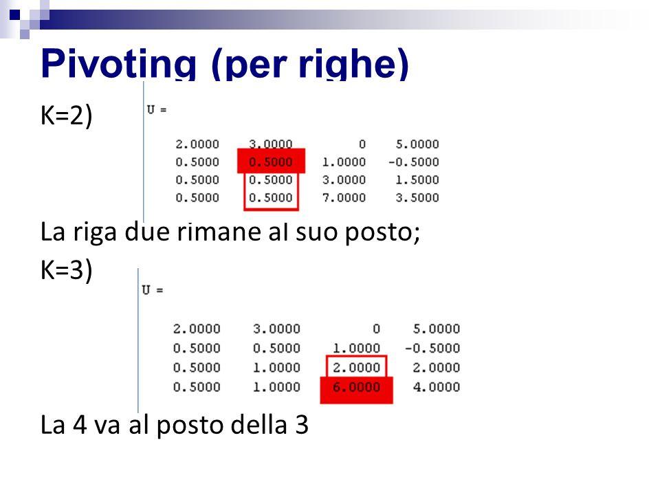 Pivoting (per righe) K=2) La riga due rimane al suo posto; K=3)