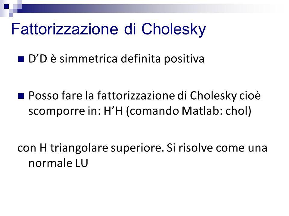 Fattorizzazione di Cholesky