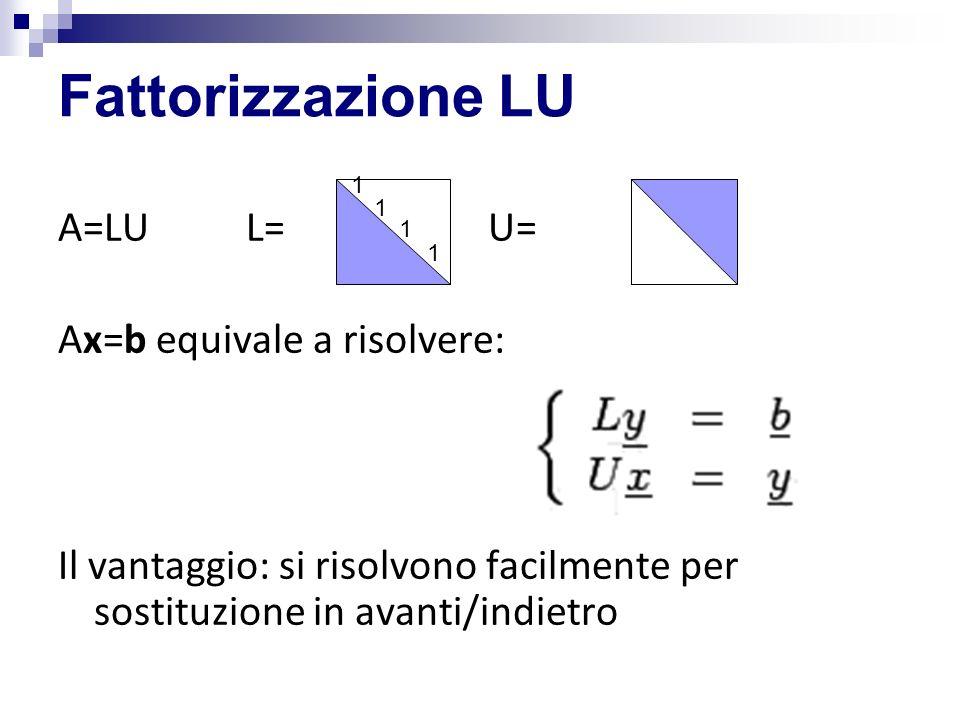 Fattorizzazione LU A=LU L= U= Ax=b equivale a risolvere: