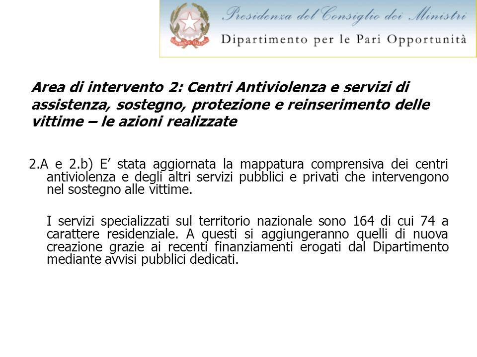 Area di intervento 2: Centri Antiviolenza e servizi di assistenza, sostegno, protezione e reinserimento delle vittime – le azioni realizzate