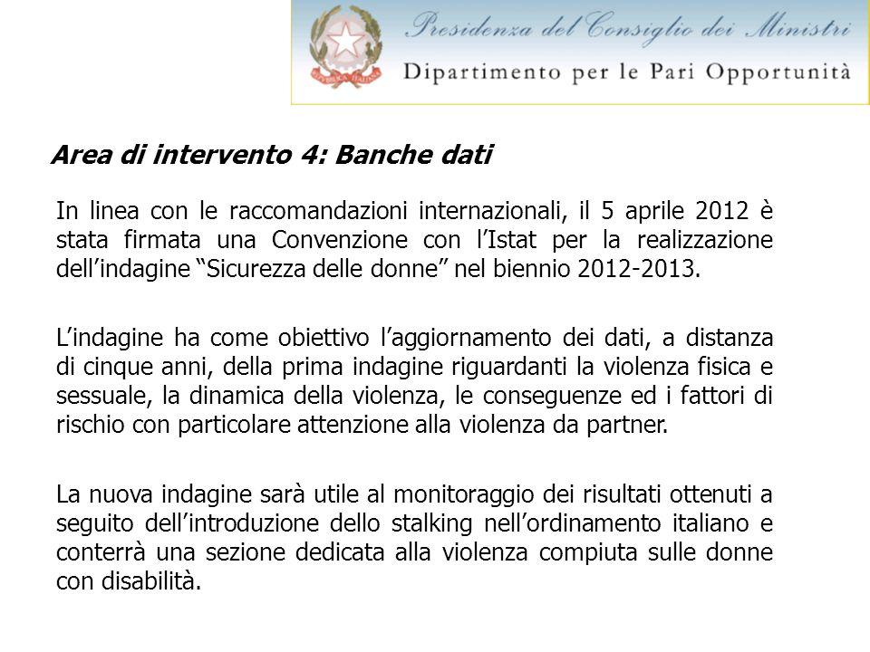 Area di intervento 4: Banche dati