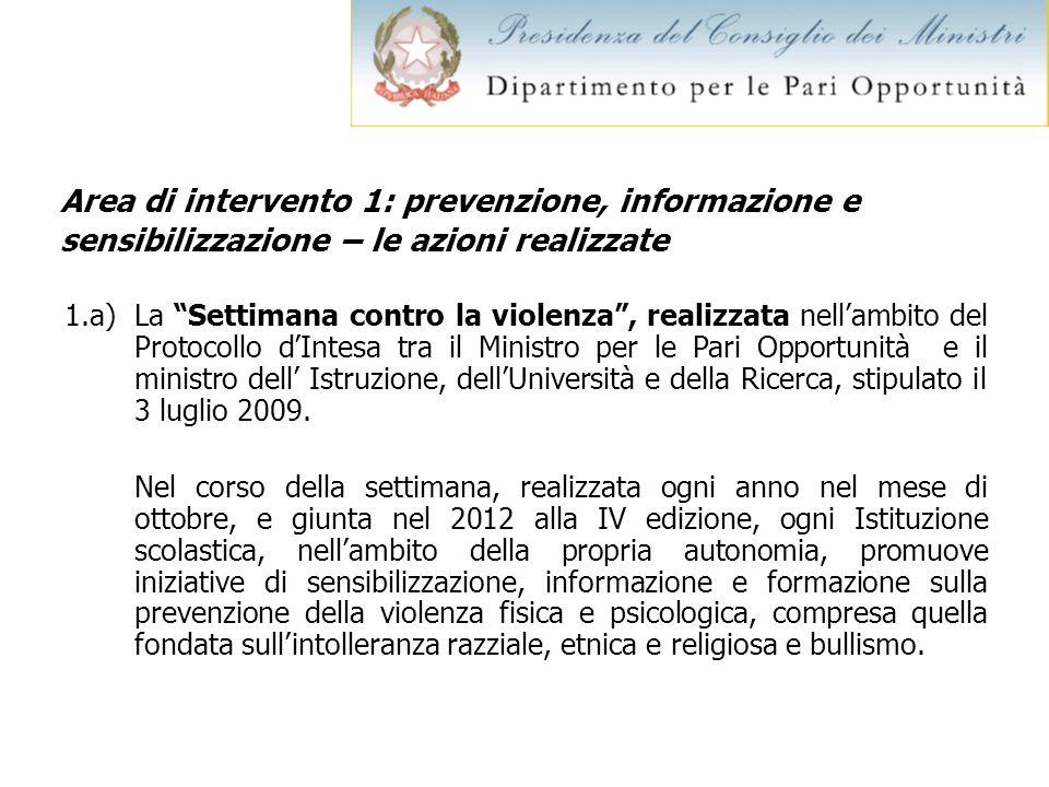 Area di intervento 1: prevenzione, informazione e sensibilizzazione – le azioni realizzate