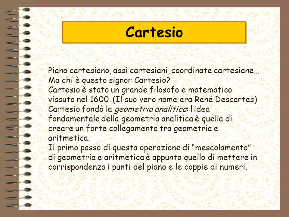 Cartesio