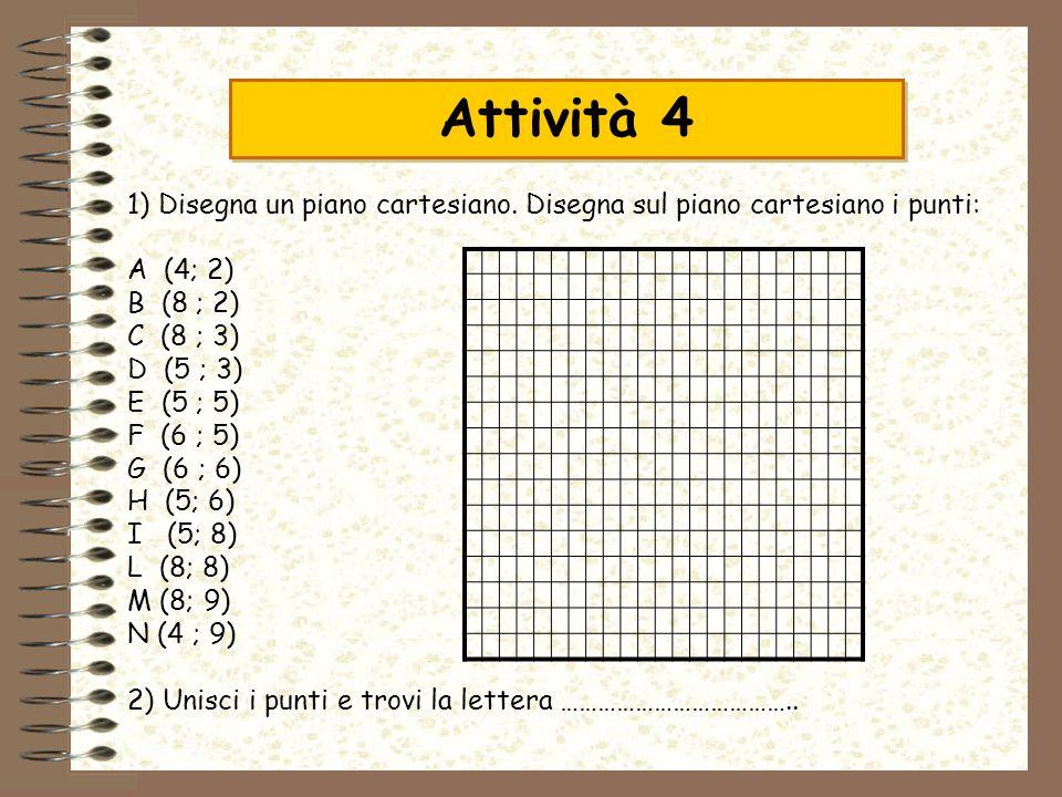 Attività 4 1) Disegna un piano cartesiano. Disegna sul piano cartesiano i punti: A (4; 2) B (8 ; 2)