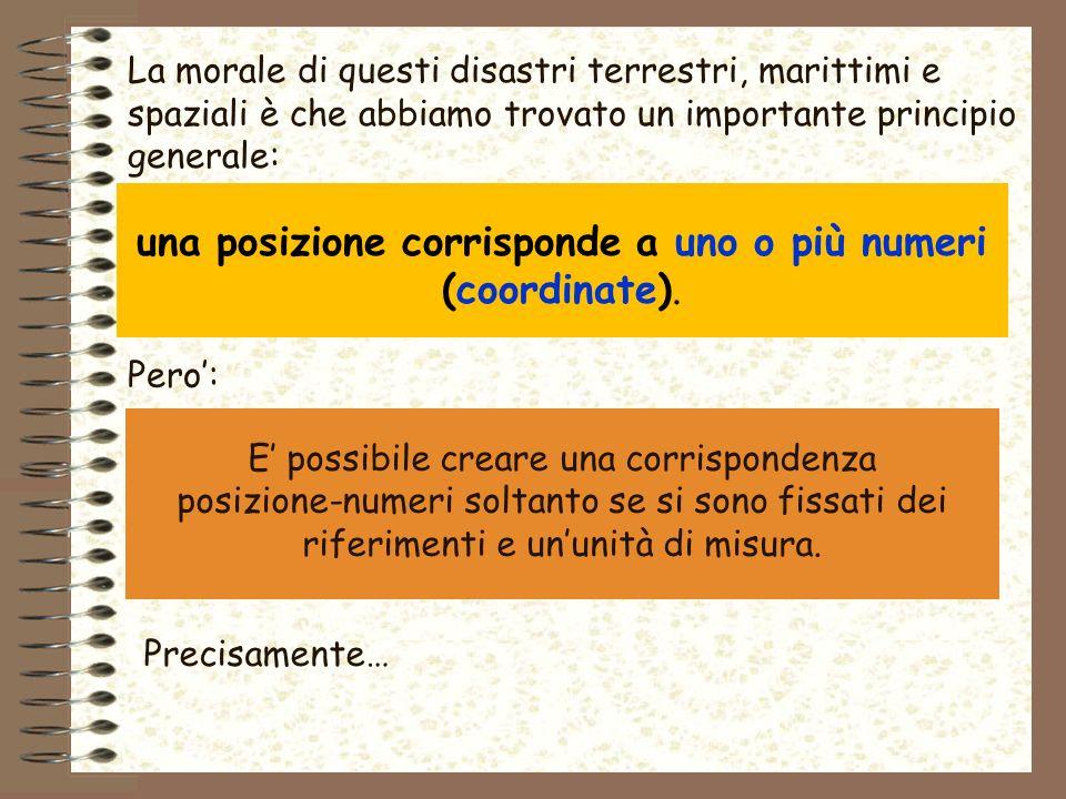 una posizione corrisponde a uno o più numeri (coordinate).