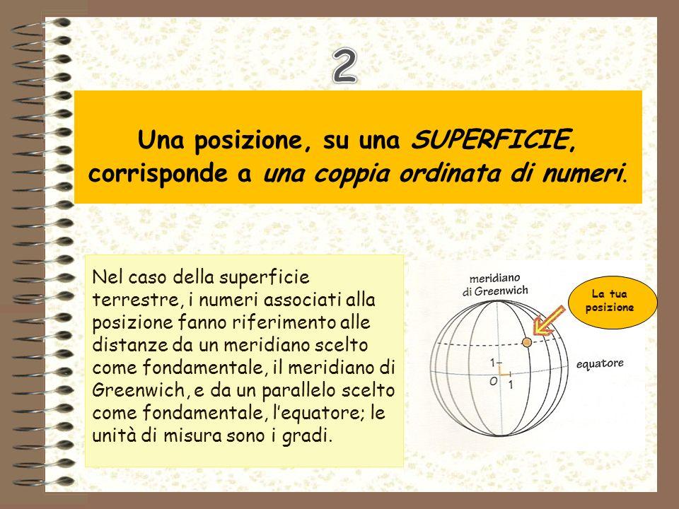 2 Una posizione, su una SUPERFICIE, corrisponde a una coppia ordinata di numeri.