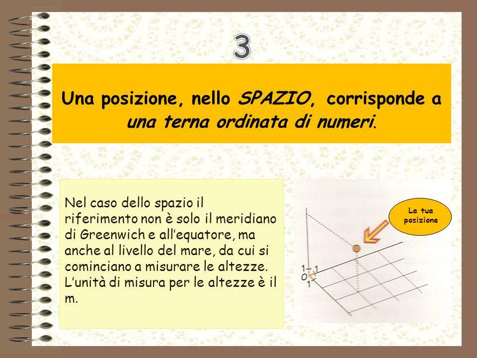3 Una posizione, nello SPAZIO, corrisponde a una terna ordinata di numeri.