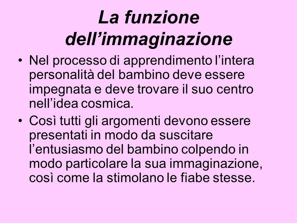 La funzione dell'immaginazione