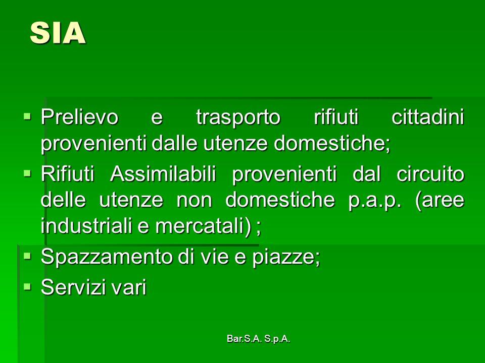 SIA Prelievo e trasporto rifiuti cittadini provenienti dalle utenze domestiche;
