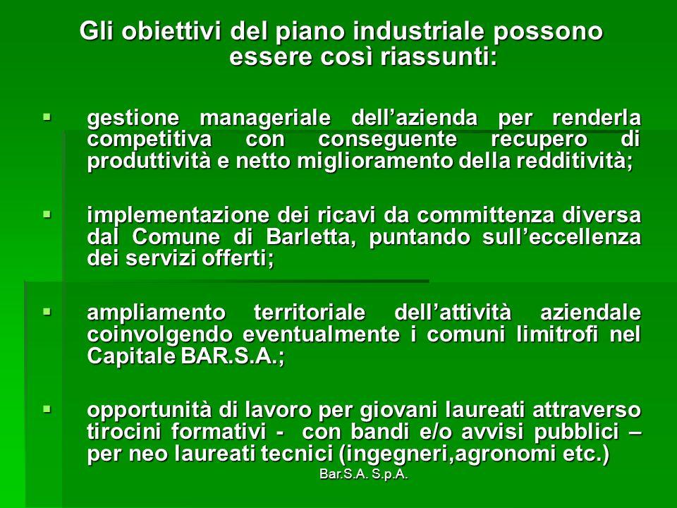 Gli obiettivi del piano industriale possono essere così riassunti: