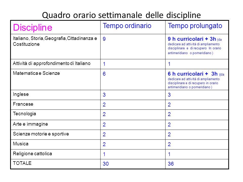 Quadro orario settimanale delle discipline
